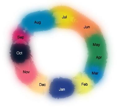 synesthesia-calendar